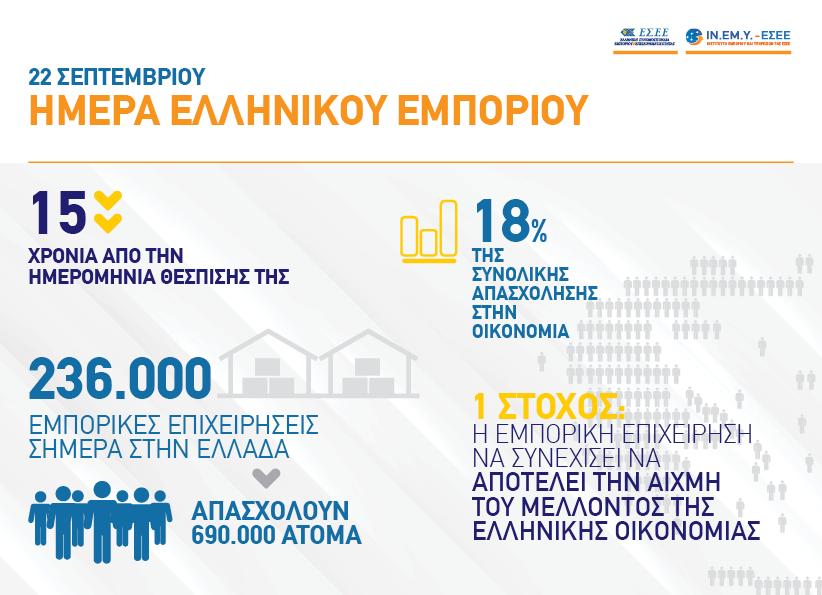 22 Σεπτεμβρίου 2019 – Ημέρα Ελληνικού Εμπορίου
