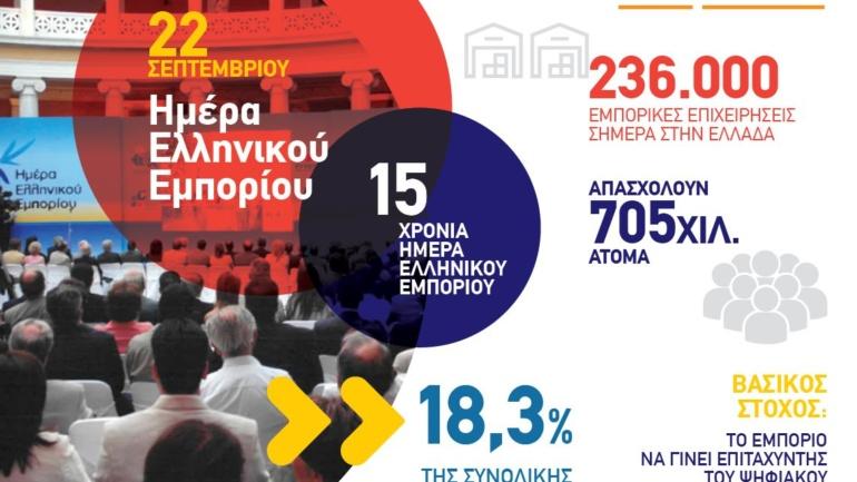 Δήλωση Προέδρου ΕΣΕΕ για την Ημέρα Ελληνικού Εμπορίου